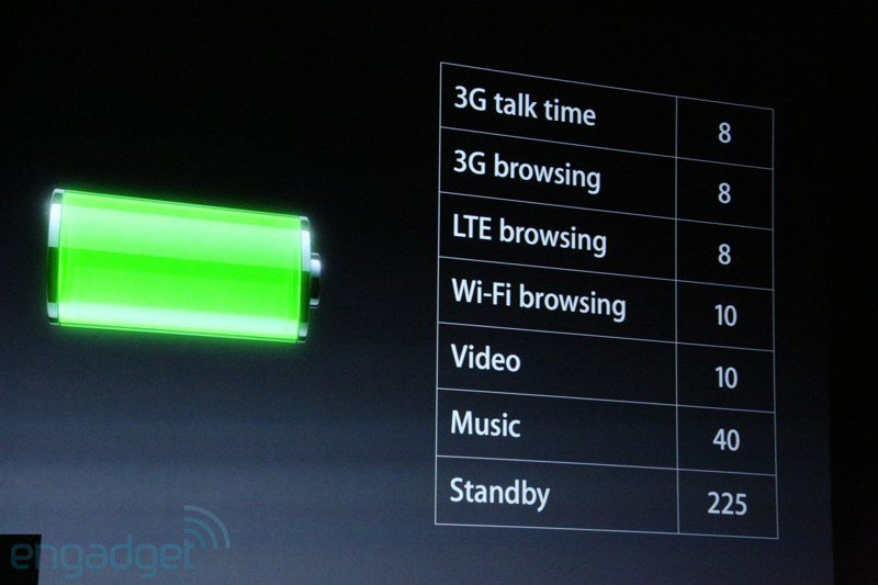 iPhone 5 features A6 processor and improved battery life