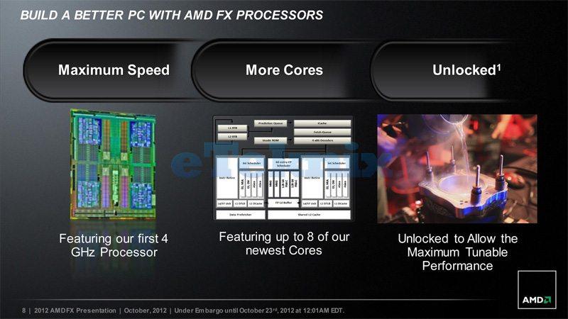 AMD FX-8350 (AM3+) Piledriver Processor Review | eTeknix