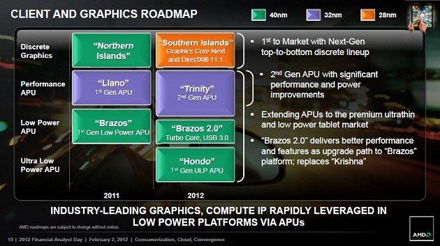 2012/2013-amd-roadmap_1
