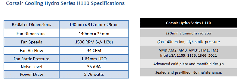 h110_specifications