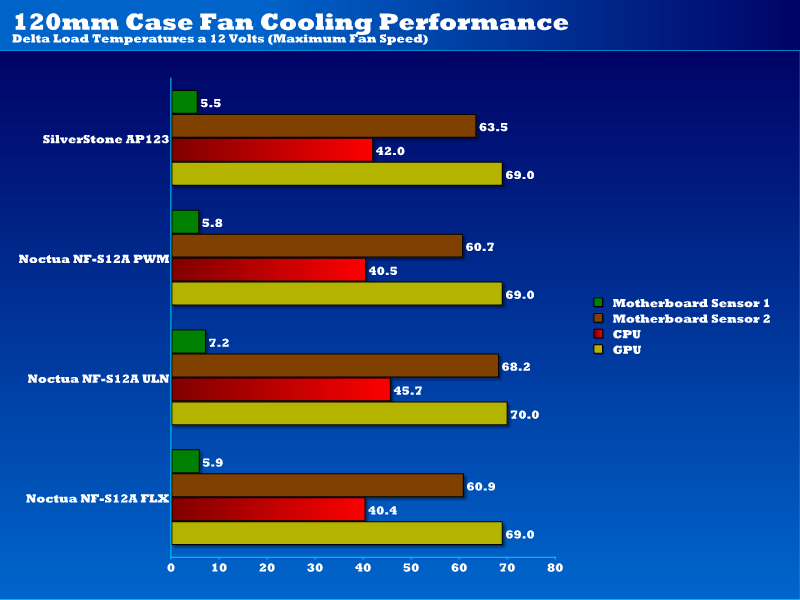 [Image: cooling_performance_ap123.png]