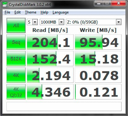 Jun '13 CrystalDiskMark Benchmark Speed Test