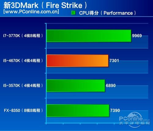haswell_4670k_3