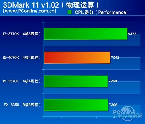 haswell_4670k_4