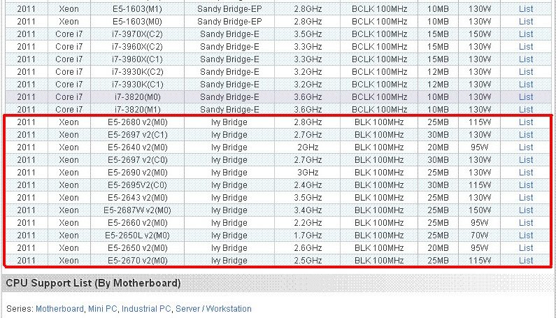 Ivy_bridge_ep_xeon_e5