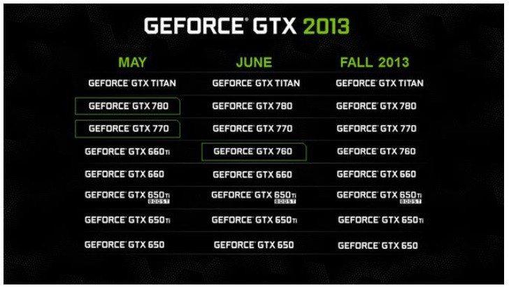 gtx_700_plans_2013