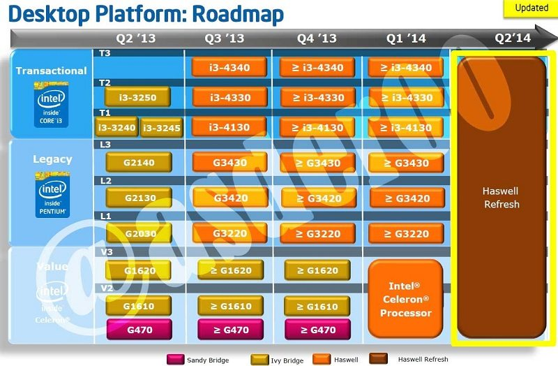 intel_roadmap_ibe_3