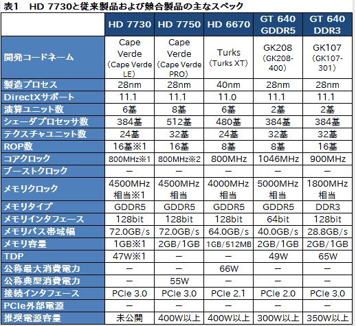 HD_7730_3