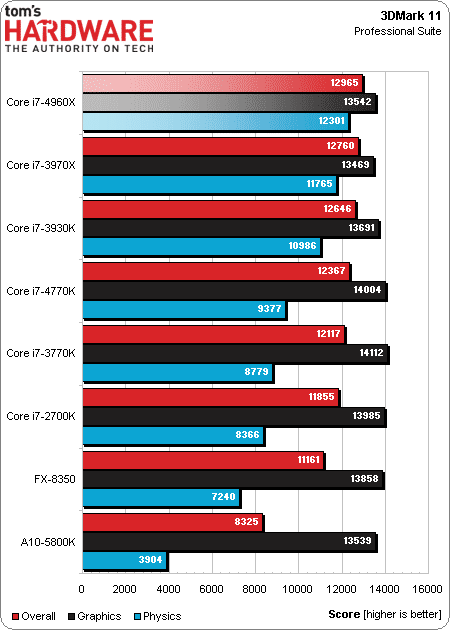 i7_4960X_review_1