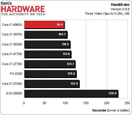 i7_4960X_review_5