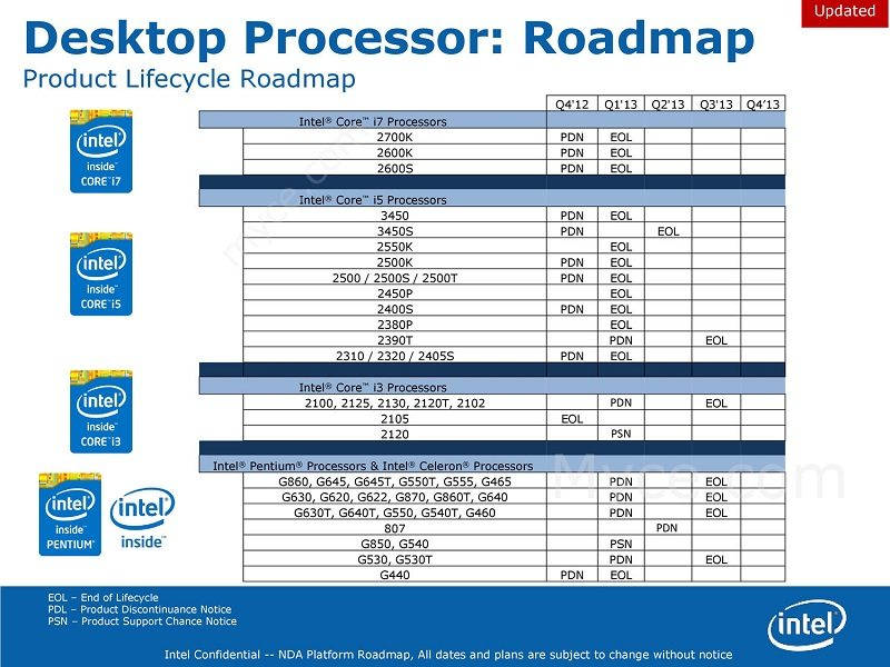 intel_EOL_plan_q3_2013