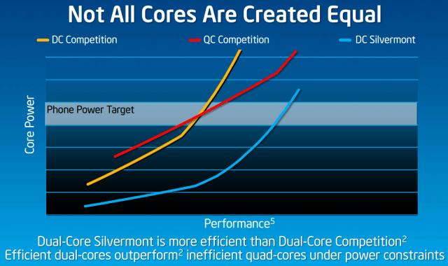 intel_silvermont_smartphone_processor