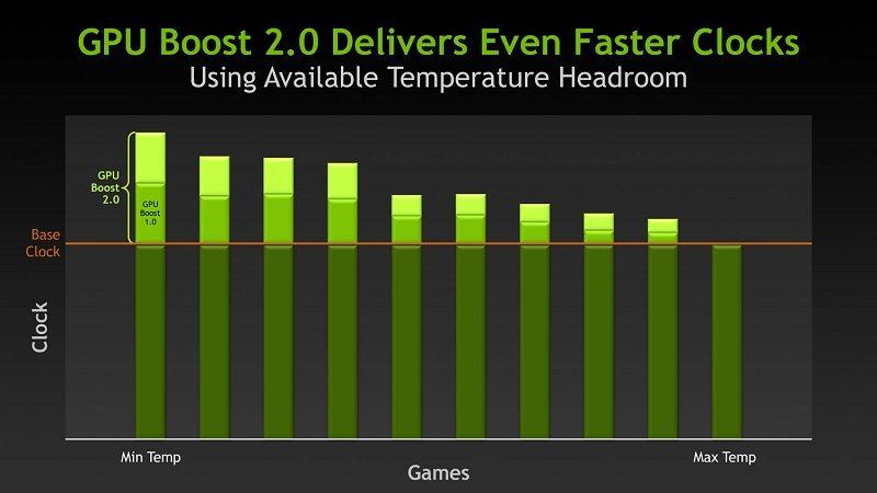 nvidia_GPU_Boost_2