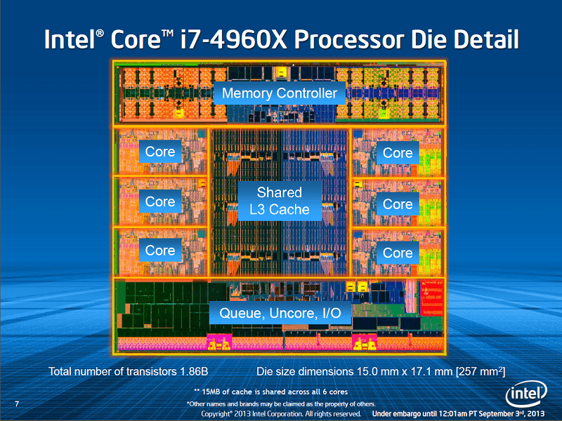 4960x_overview_1