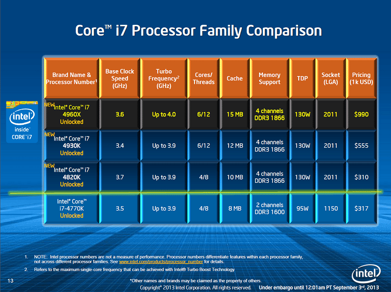 4960x_overview_5