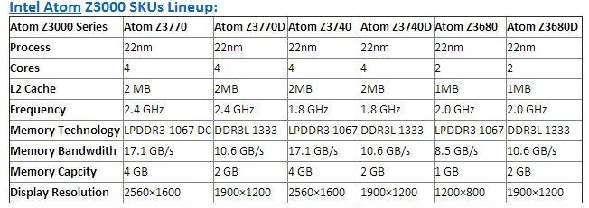 Intel_atom_z3000_5