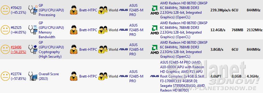 AMD-Kaveri-APU-Spectre-100W-Desktop-2
