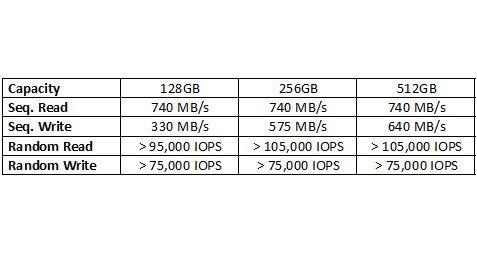 Plextor_M.2_PCIe_lineup_01
