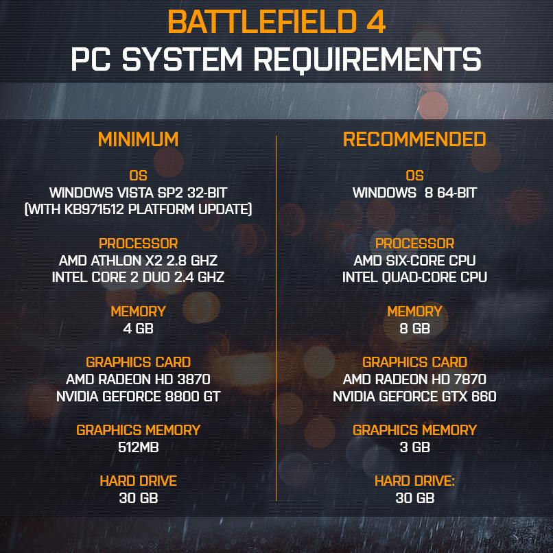 battlefield4-requirements
