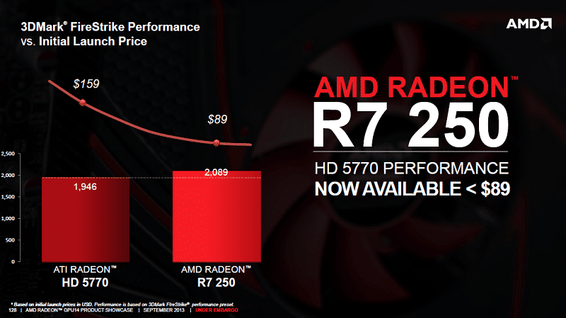 AMD Radeon R9 280X, R9 270X, R7 260X, R7 250 and R7 240