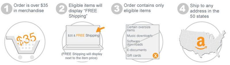 Amazon_35_shipping