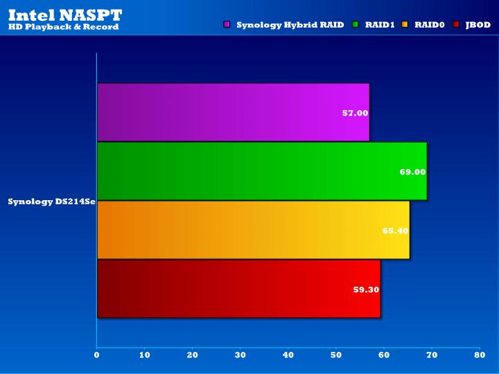 DS214Se_05_NASPT_HDPlaybackRecord