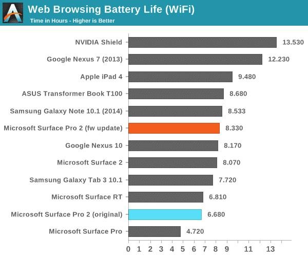 browsing_battery