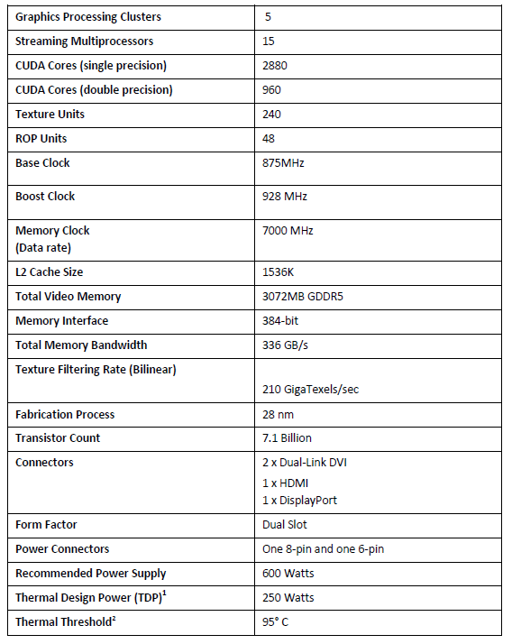 nvidia_GTX_780Ti_specs