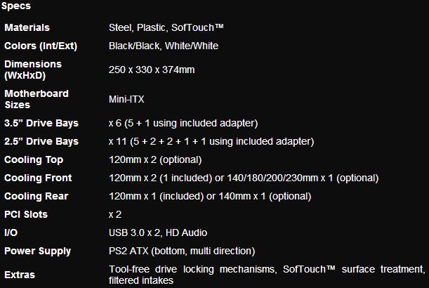 BitFenix Phenom Mini ITX Spec