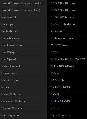 GamerStorm Lucifer CPU Cooler Specification