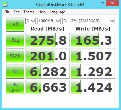 AtivBook9Lite_CDM_USB