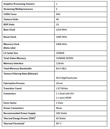 GeForce_GTX_750_Ti_Specs