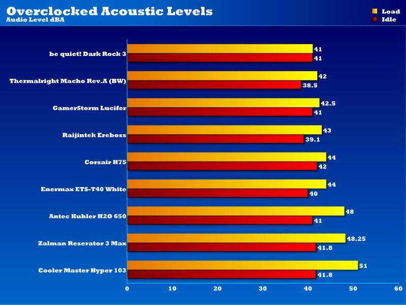 OC Acoustics 03-02-2014
