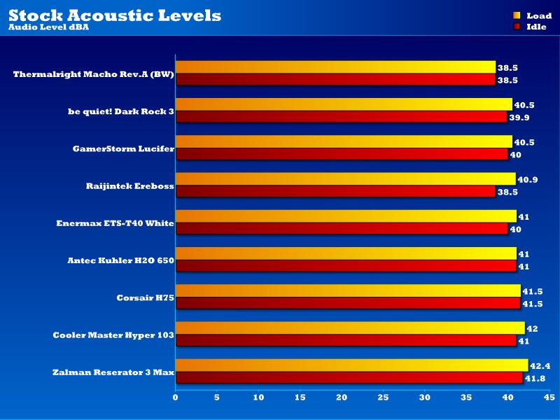 Stock Acoustics 03-02-2014
