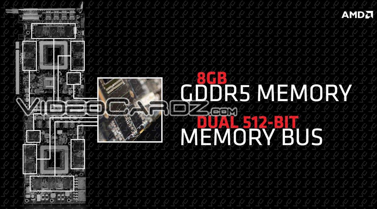 AMD-Radeon-R9-295X2-8-GB-GDDR5-Memory