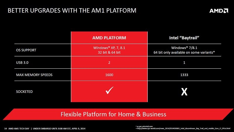 AMD_Kabini_Slides_4_2