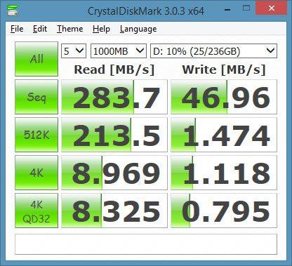 BrixPro_CDM_USB
