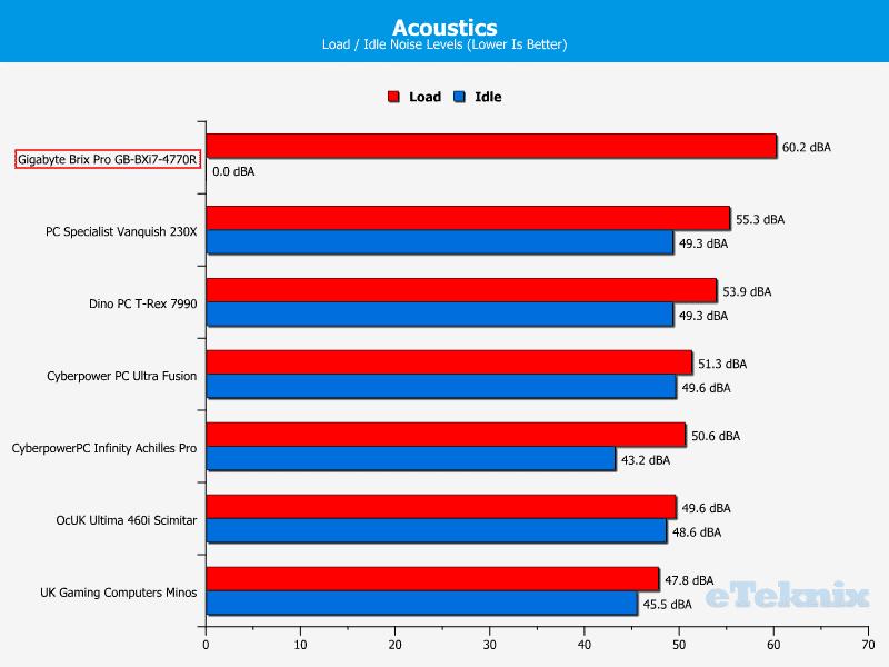 GB_BrixPro_Chart_Acoustics