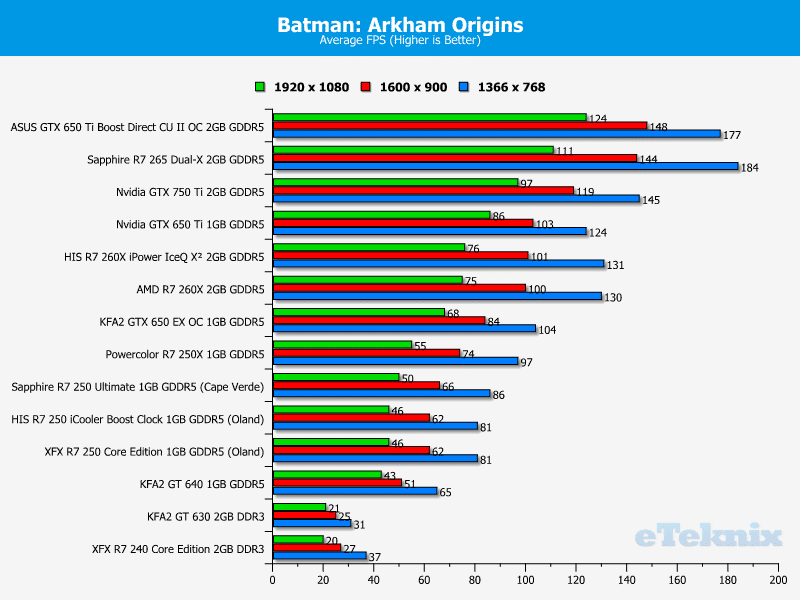 his_r7260x_batman