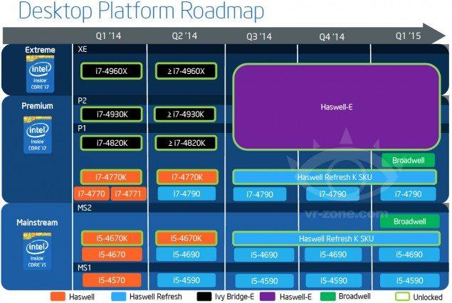 Intel-Devils-Canyon-Roadmap-635x426