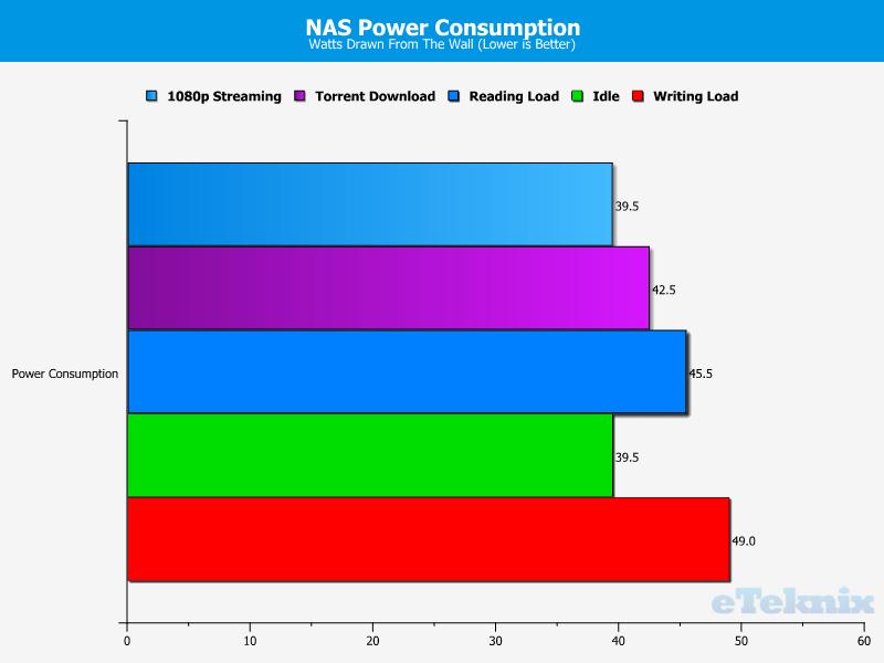 nas_diy_power