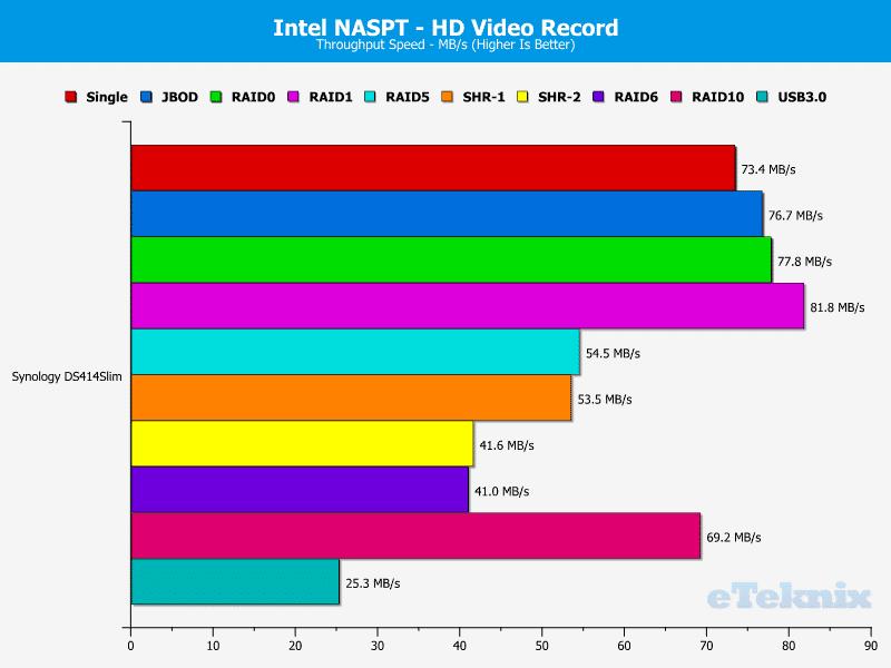 DS414Slim_Chart_04_HDVideoRecord