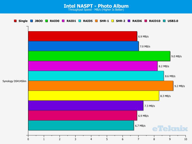 DS414Slim_Chart_12_PhotoAlbum