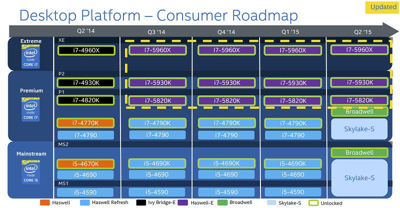 intel_skylake_broadwell_roadmap