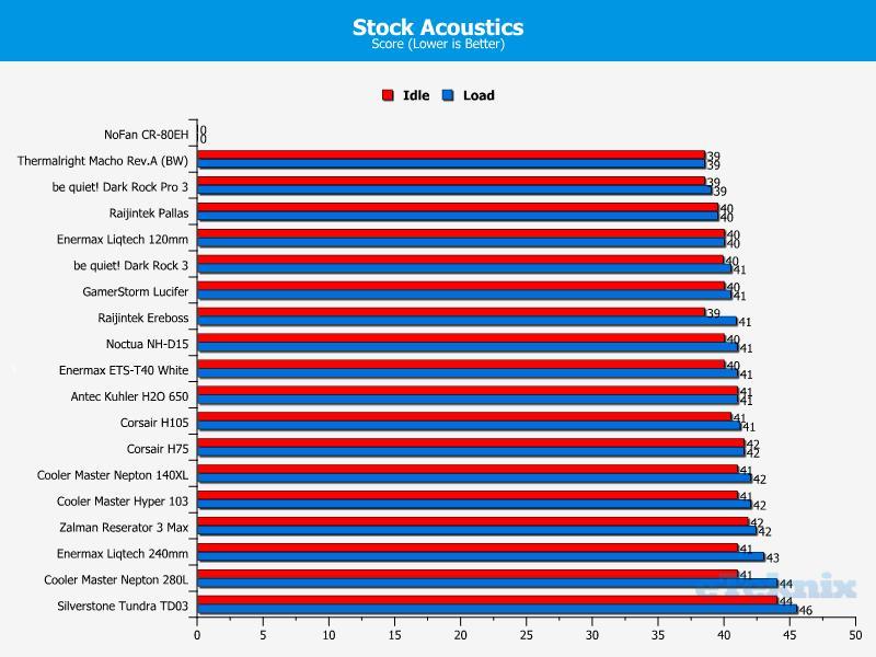stock acoustics 14-06-14