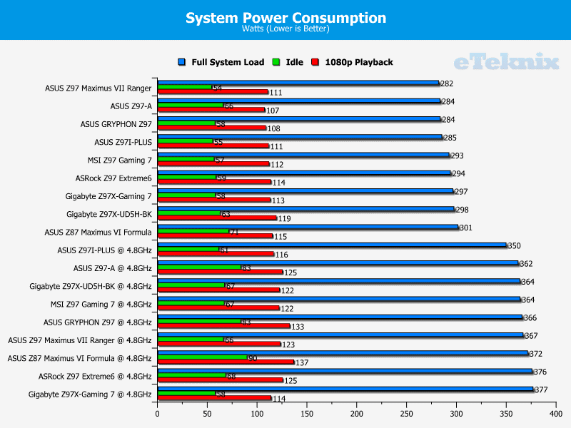 ASUS_Z97_GRYPHON_power