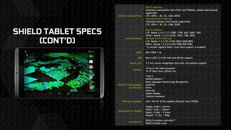 NVIDIA-SHIELD-Tablet-4