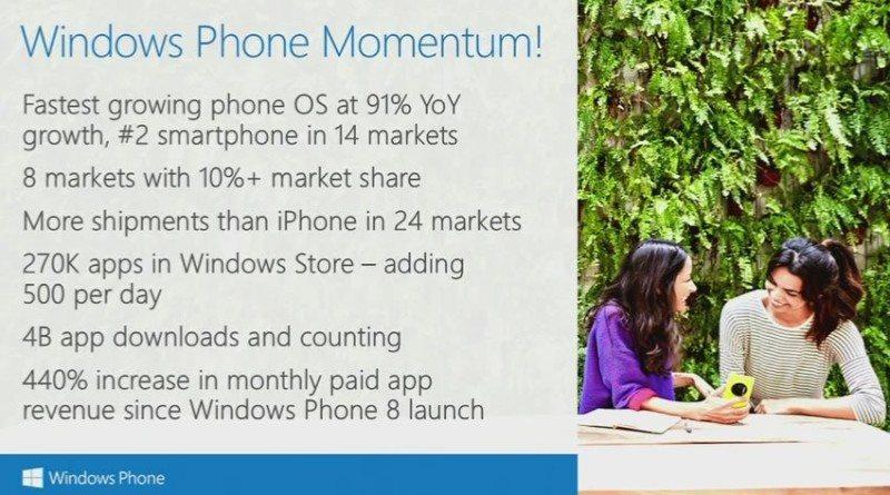 Windows_phone_2014
