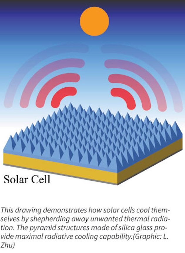 stanford-self-cooling-solar-cell