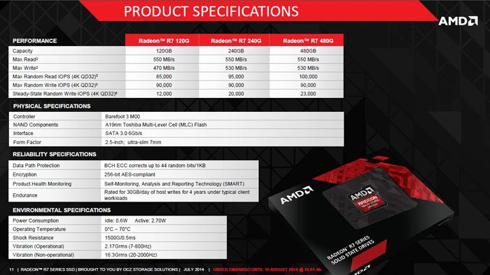 AMD-Radeon-R7-SSD-2